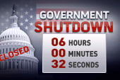 America uncertain after shutdown