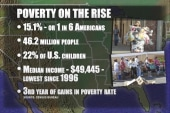 Census says almost one in six in US living...