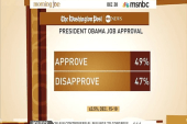 Obama's approval up in WaPo poll, but does...