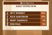 Tuesday's primaries: Morning Joe panel...