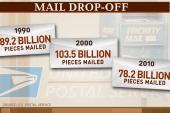 Meacham: Postal Service nearing default...