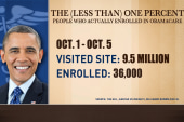 Obamacare enrollment numbers show slow start