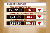 Dow off to worst start since 2011