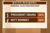 Romney, Obama tied in poll as economy talk...