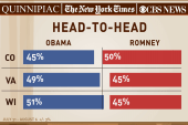 Romney struggles with independent voters,...