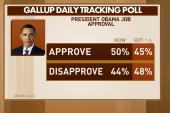 Halperin: Obama 'has a meaningful lead'