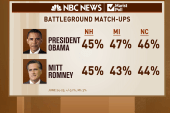 Poll: Tight presidential race in NH, Mich....