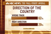 Poll shows 62 percent think US on wrong track