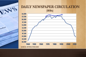 Finding a way to save the newspaper industry