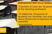 Why teacher diversity matters in the...