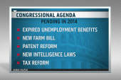 A sign of optimism for Congress in 2014?