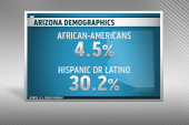 AZ may end up with no leading black lawmakers