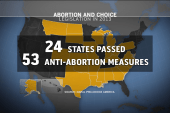 Abortion rights factoring into 2014 races