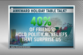 How to avoid awkward holiday table talk