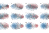 Dancing dots show divided Congress