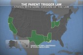 Do parent trigger laws help or hurt...