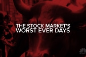 The stock market's worst days ever