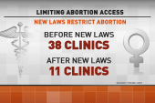 States chip away at reproductive rights