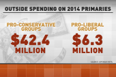 Major primary backers come from out of state