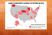 New voting laws for the 2014 election?