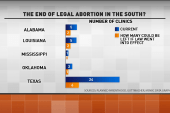 Abortion restrictions in Mississippi and...