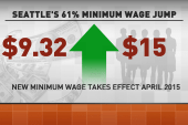 Will $15 become the new minimum wage?