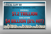 Fiscal cliff: 101