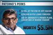 Paterno's jaw-dropping deal with Penn State