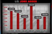 April jobs report shows 7.% unemployment rate