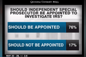 Filing suit against the IRS