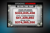 Big spending in congressional campaigns