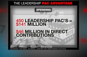 The rise of PACs has lowered politicians'...