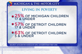 Detroit's education problems magnified by...