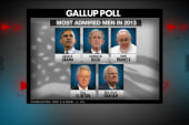 Year in politics: most admired in 2013
