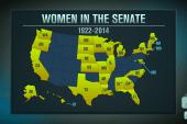 2014: Year of the woman senator?