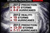 2013 hurricane season predicted to be...