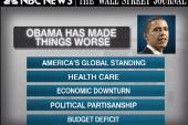Deep Dive: Breaking down the NBC/WSJ poll