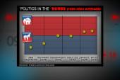 Suburbia's growing political battleground