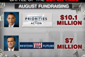 Democratic Super PACS trying to keep pace...