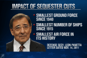 Deep Dive: Sequester and our military