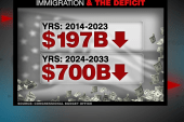 Immigration reform bill continues to face...
