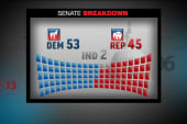 Will the Senate turn more conservative?