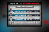 De Blasio holds strong in NYC mayoral race