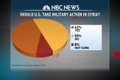 Poll: America divided on Syria