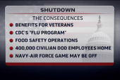Neither side blinking in shutdown debate