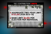 Campaign finance and Congress