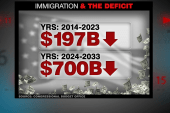 CBO: Immigration bill reduces deficit by ...