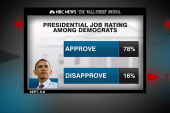 Pollster: Difficult for Obama to sway...
