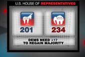 Democrats and Republicans eye vulnerable...