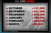 Analyst: March jobs report 'disappointing'